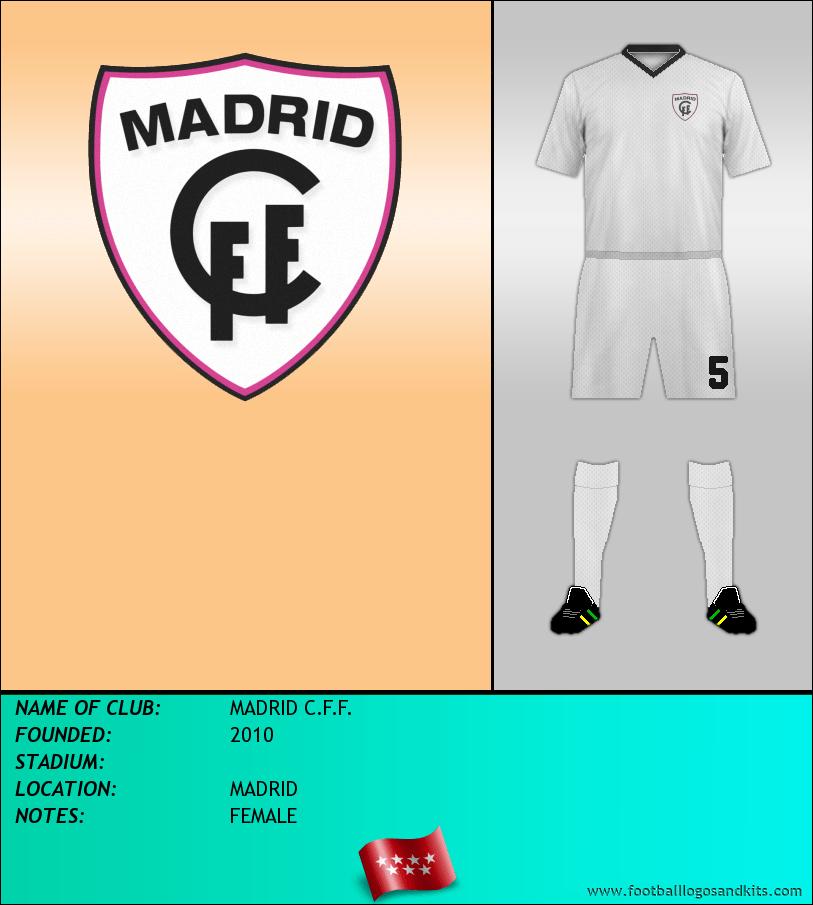 Logo of MADRID C.F.F.