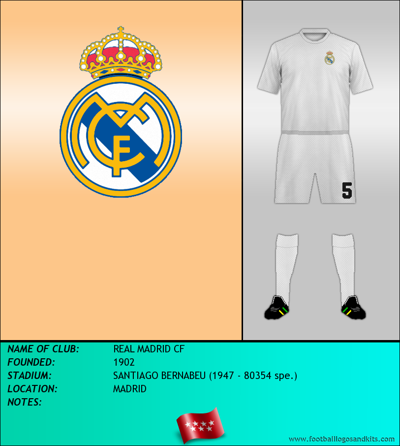 Logo of REAL MADRID CF