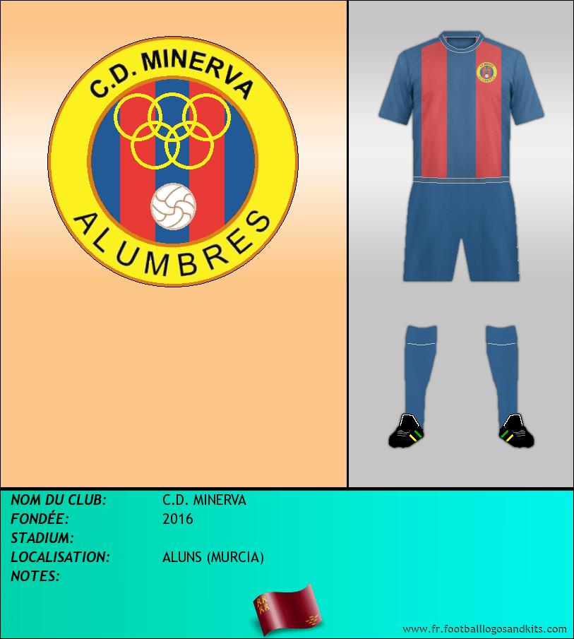Logo de C.D. MINERVA