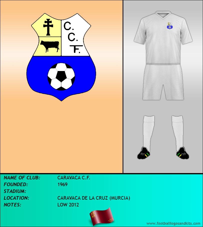 Logo of CARAVACA C.F.