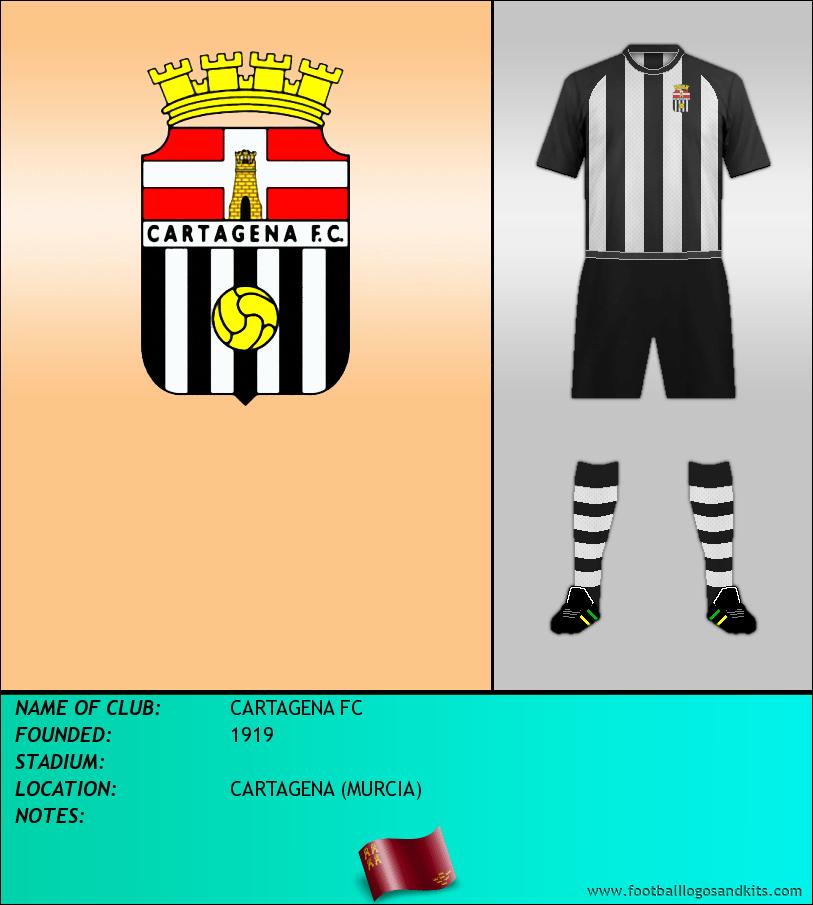 Logo of CARTAGENA FC