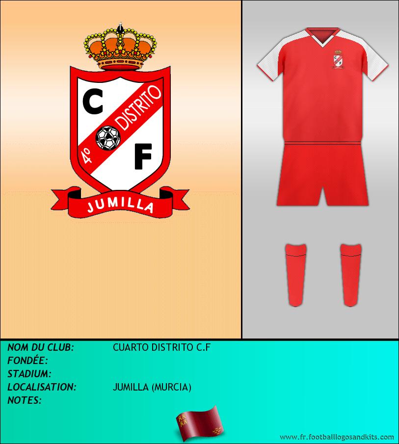 Logo de CUARTO DISTRITO C.F
