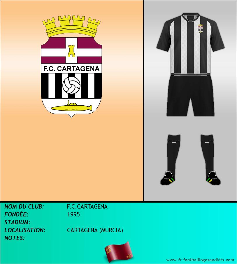 Logo de F.C.CARTAGENA