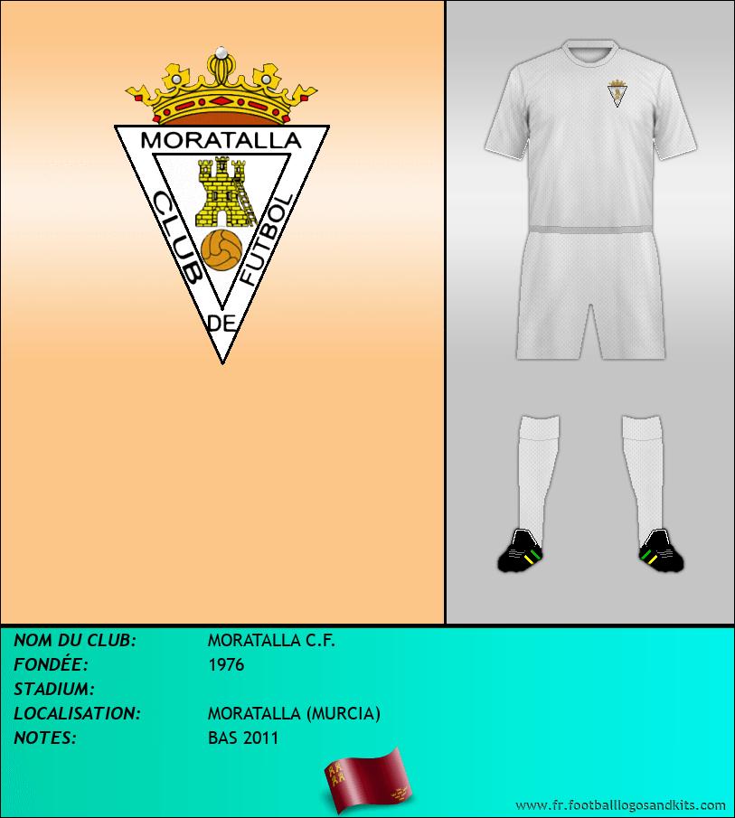Logo de MORATALLA C.F.