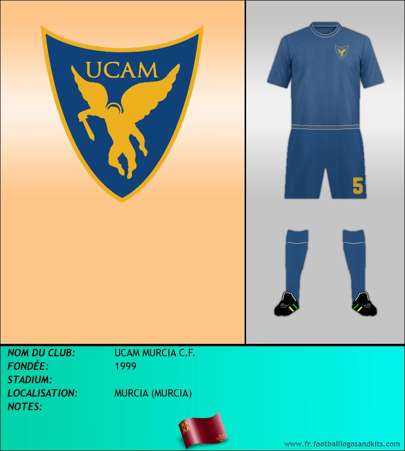 Logo de UCAM MURCIA C.F.