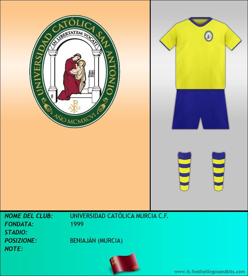 Logo di UNIVERSIDAD CATÓLICA MURCIA C.F.