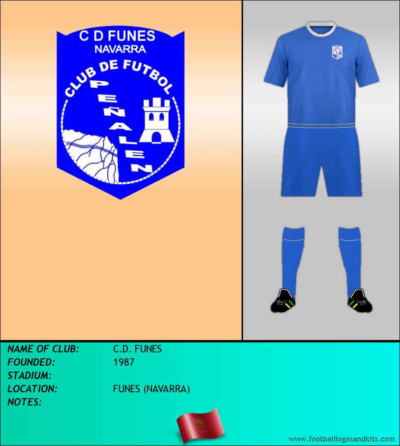 Logo of C.D. FUNES