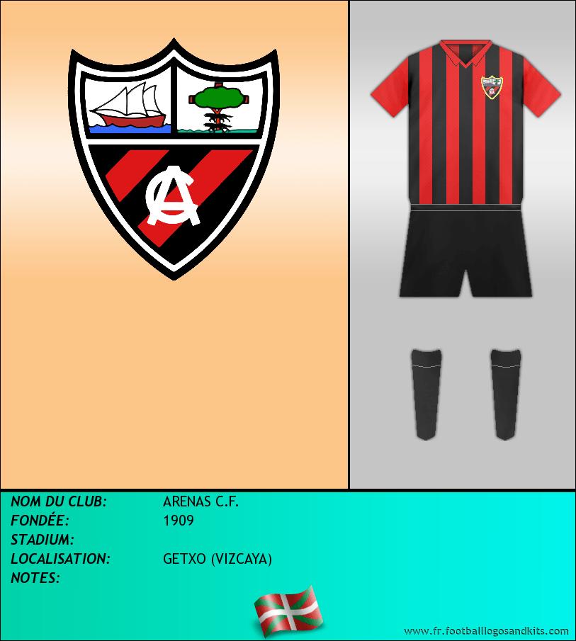 Logo de ARENAS C.F.