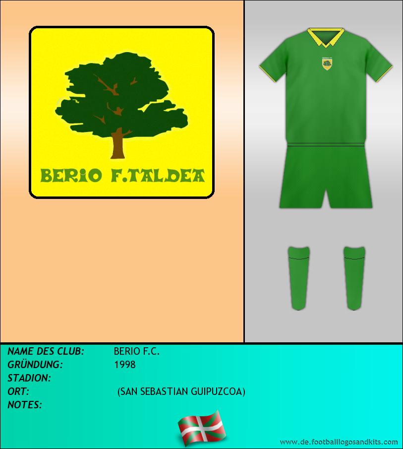 Logo BERIO F.C.