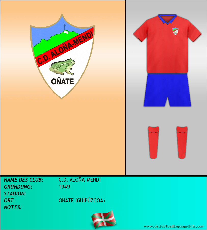 Logo C.D. ALOÑA-MENDI