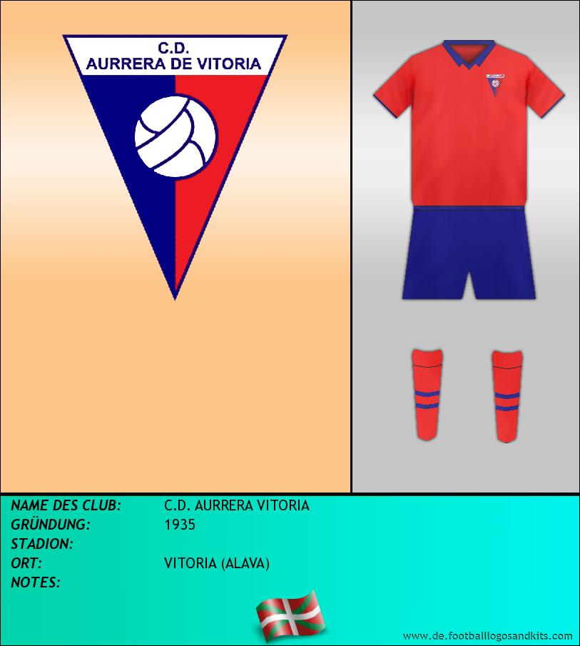 Logo C.D. AURRERA VITORIA