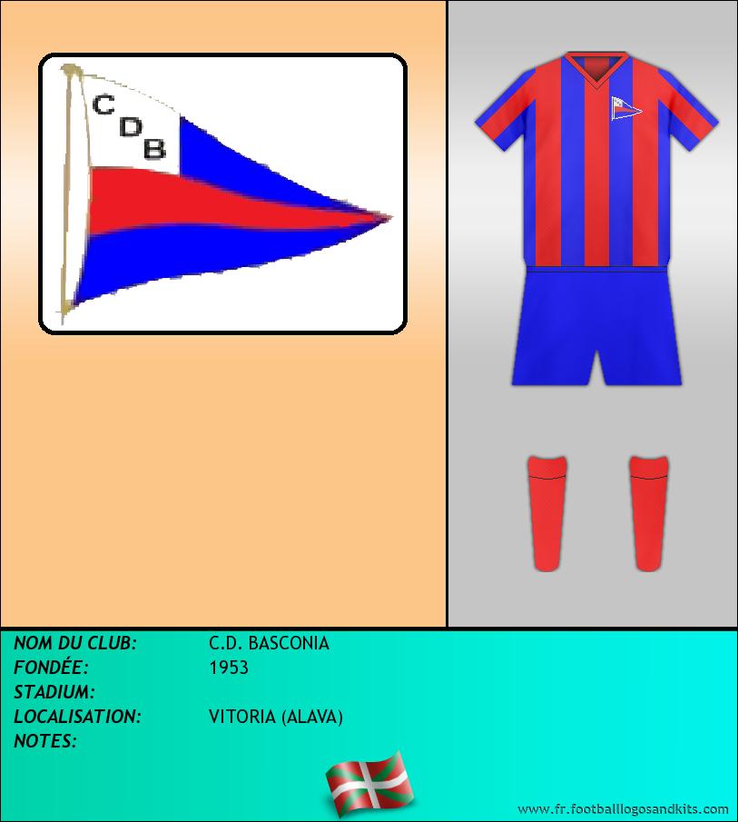Logo de C.D. BASCONIA