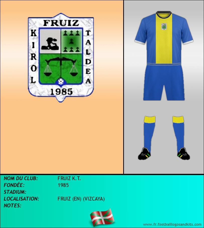 Logo de FRUIZ K.T.