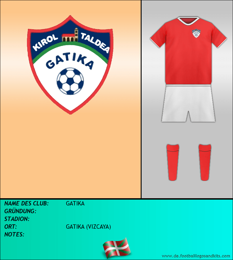 Logo GATIKA
