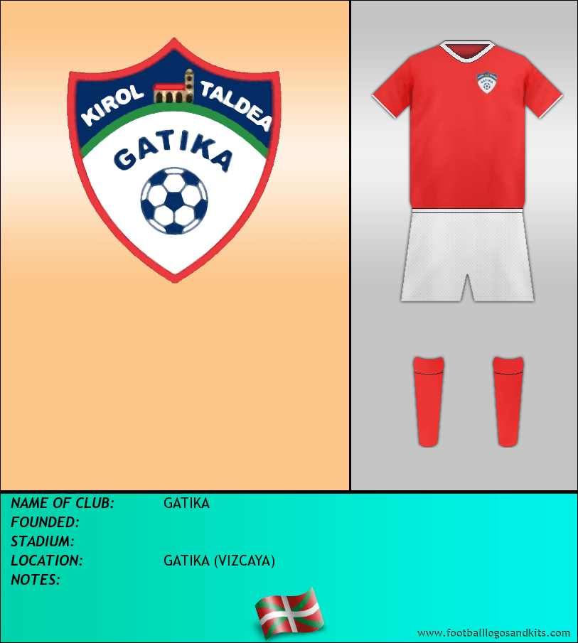 Logo of GATIKA