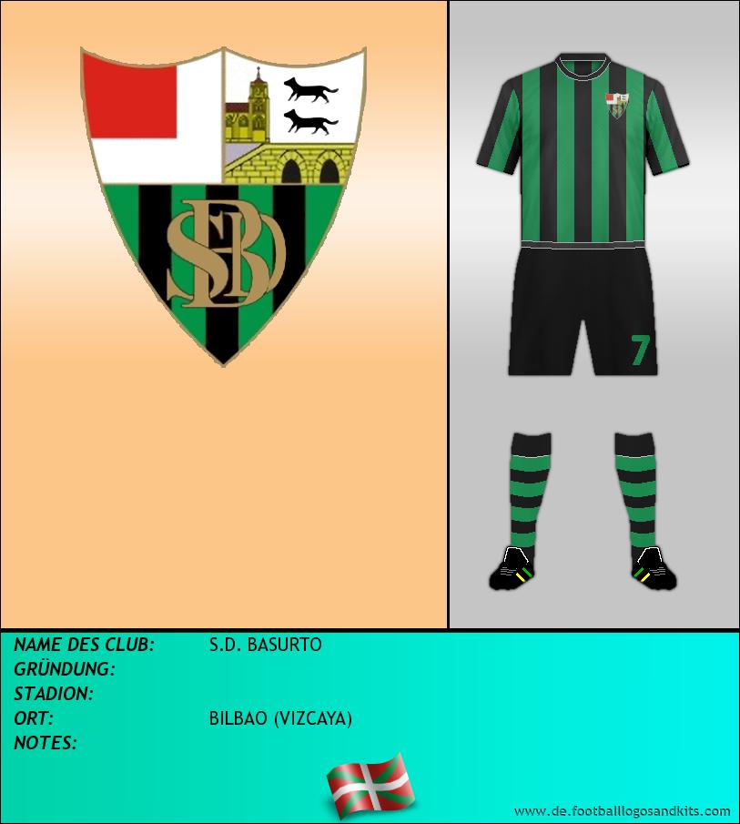 Logo S.D. BASURTO