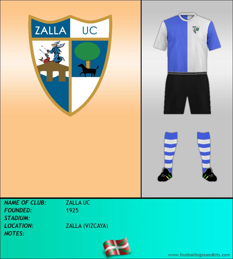 Logo of ZALLA UC