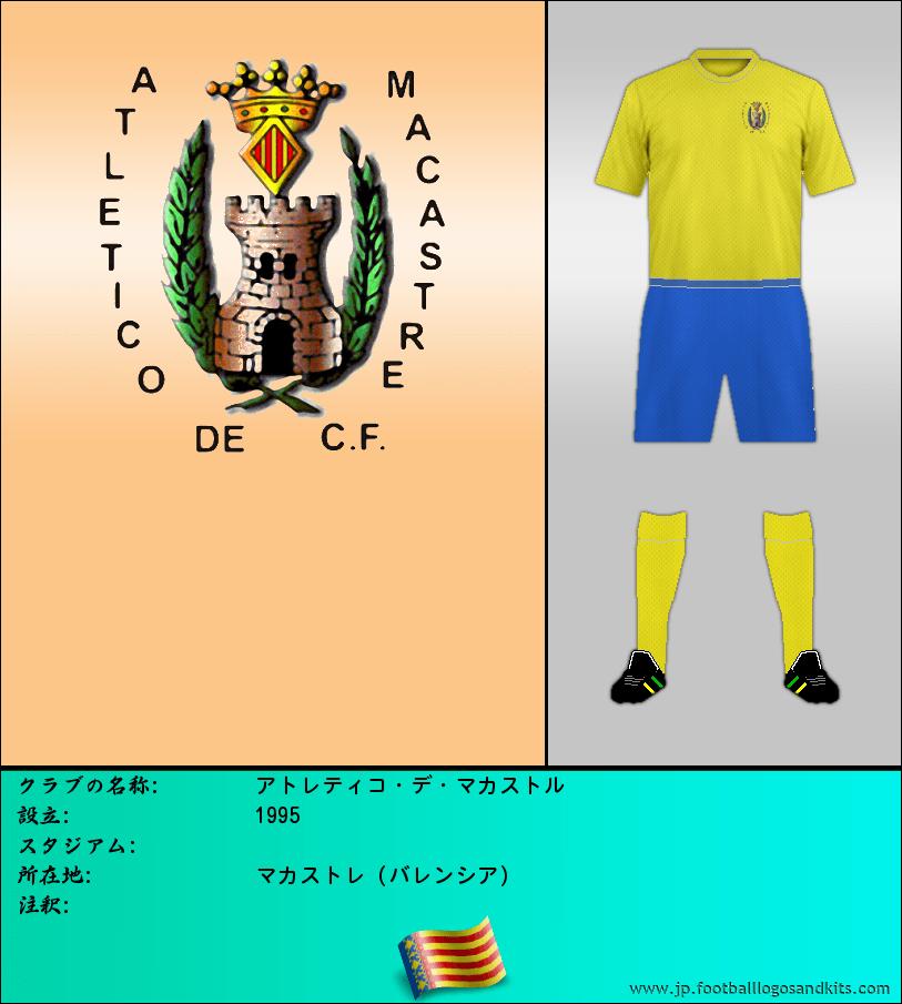 のロゴアトレティコ ・ デ ・ MACASTRE C. F.