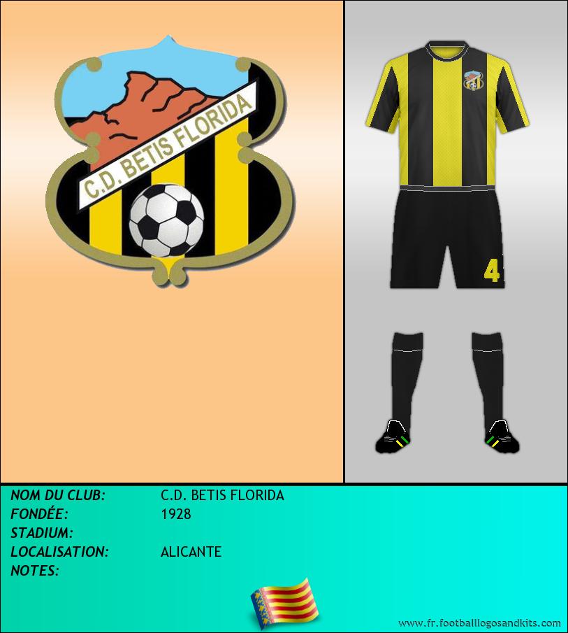 Logo de C.D. BETIS FLORIDA