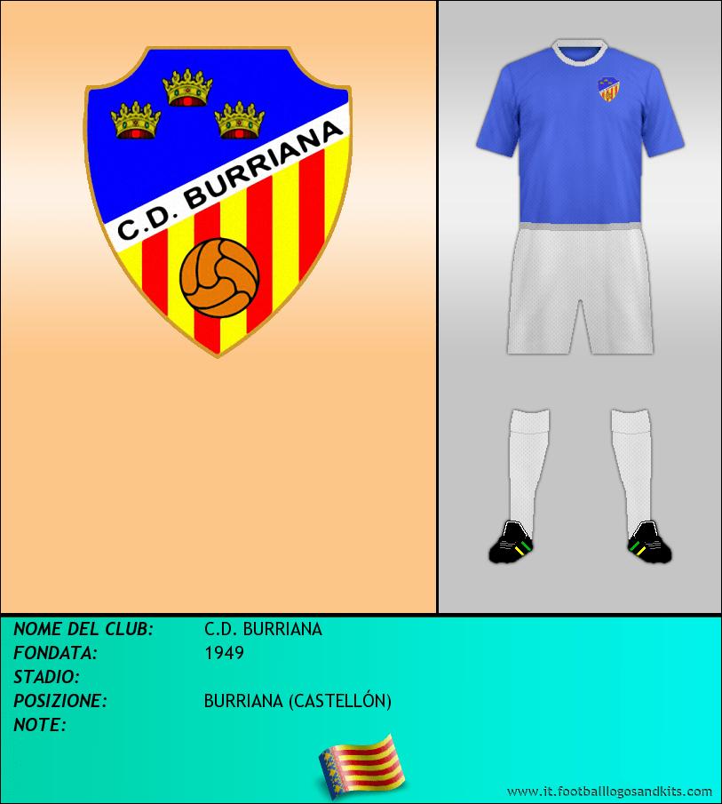 Logo di C.D. BURRIANA