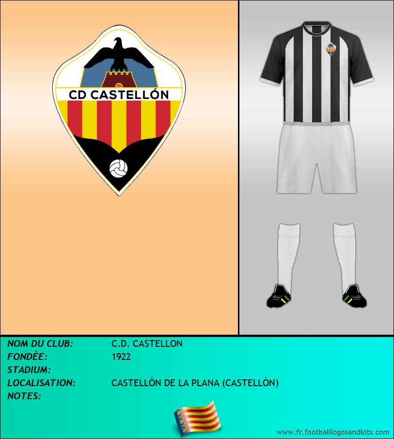 Logo de C.D. CASTELLON