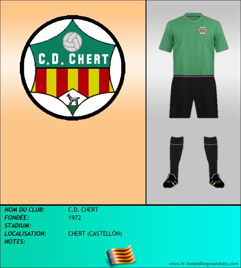 Logo de C.D. CHERT