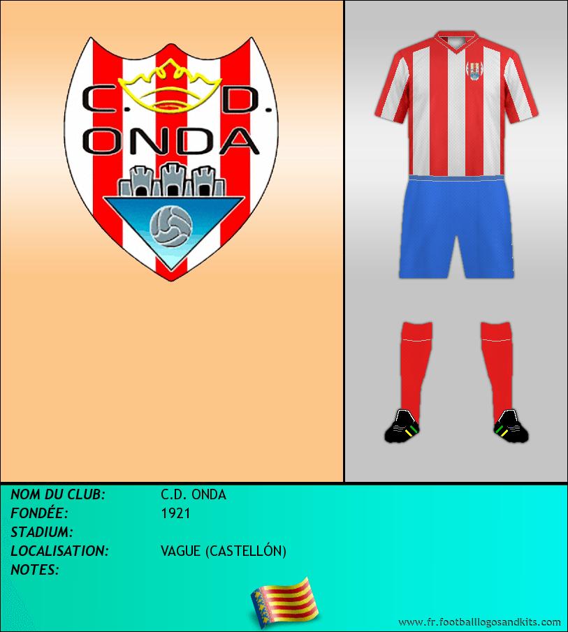 Logo de C.D. ONDA