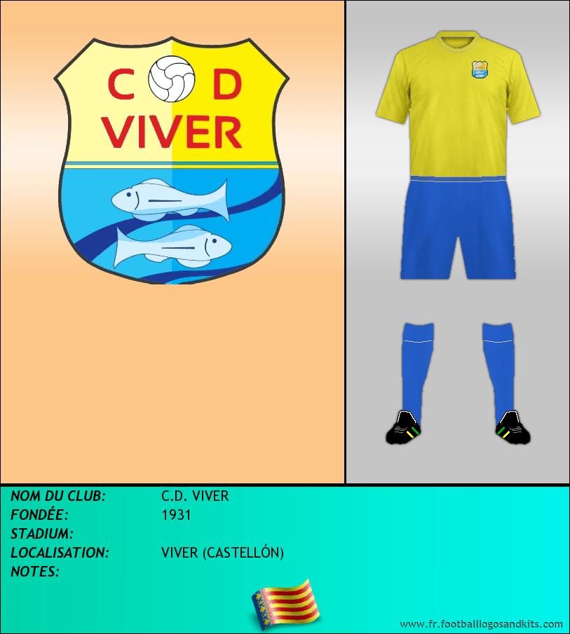 Logo de C.D. VIVER