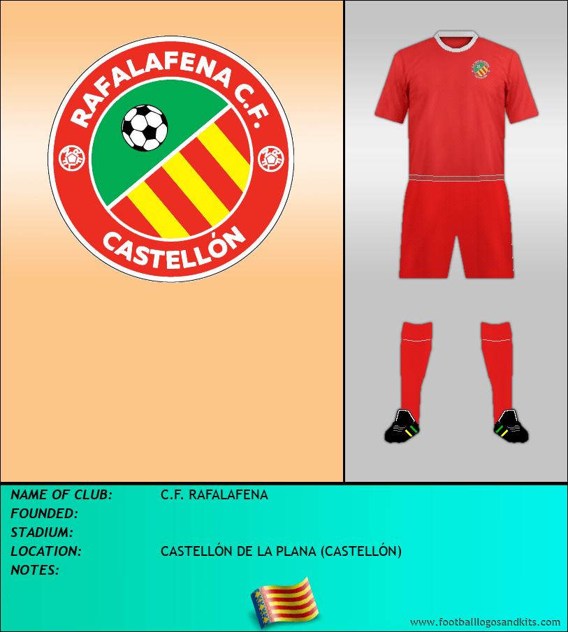 Logo of C.F. RAFALAFENA