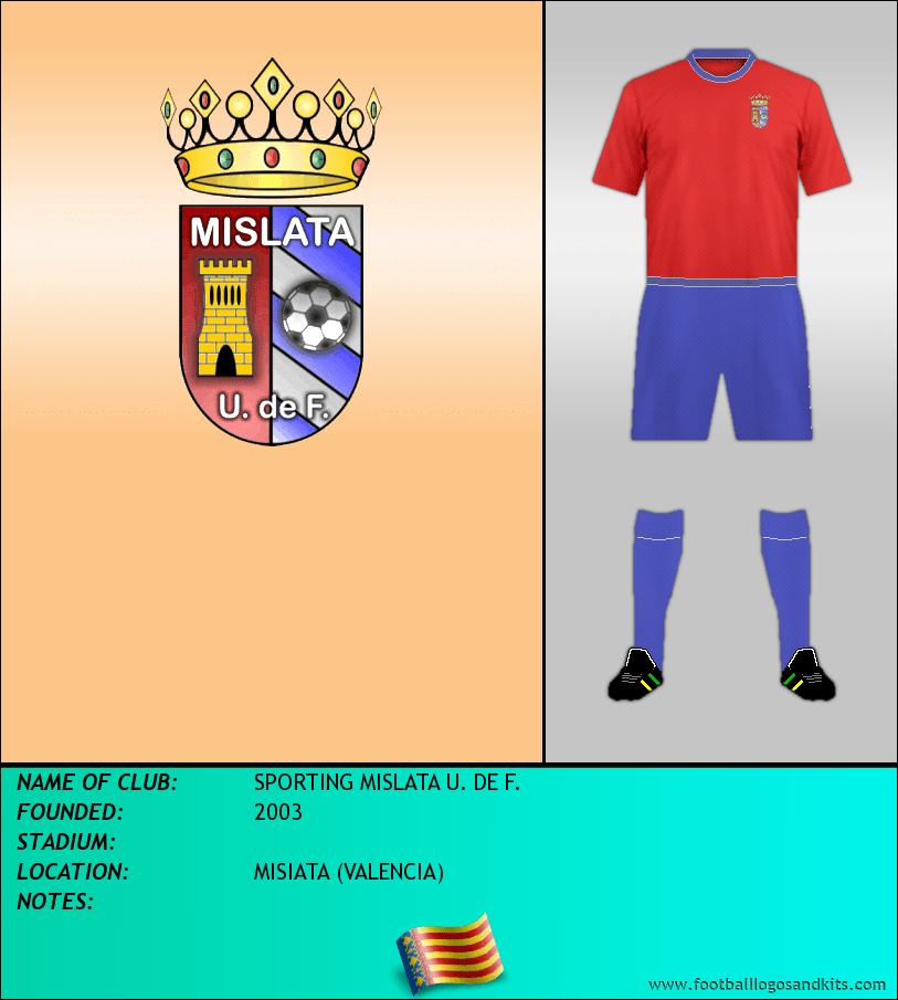 Logo of SPORTING MISLATA U. DE F.