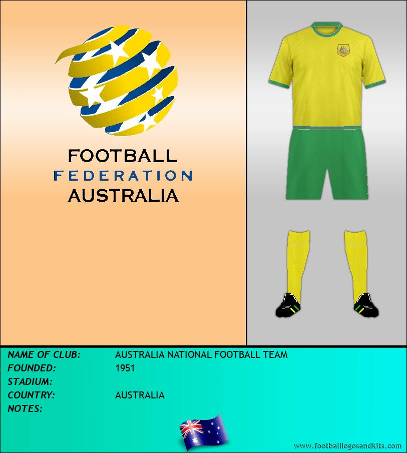 Logo of SELECCIÓN DE AUSTRALIA