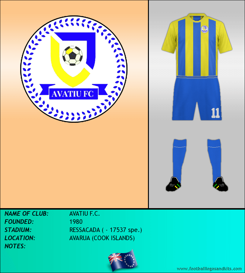 Logo of AVATIU F.C.