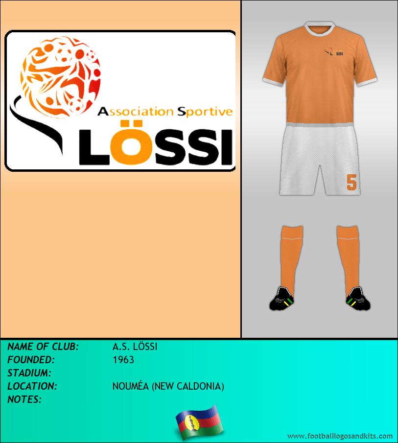 Logo of A.S. LÖSSI