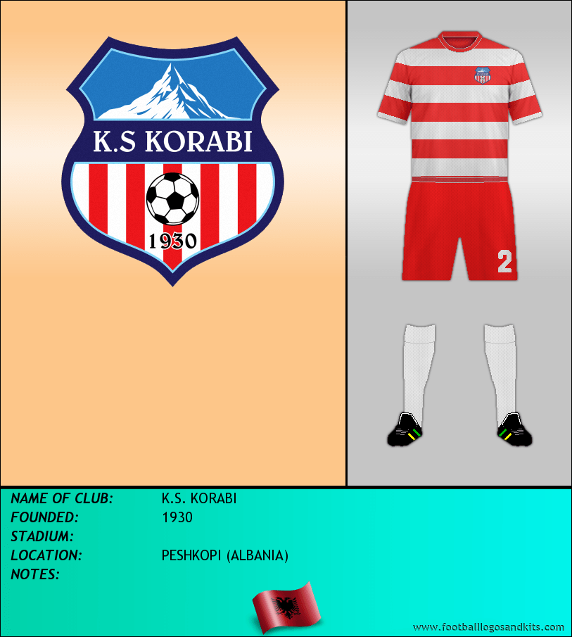 Logo of K.S. KORABI