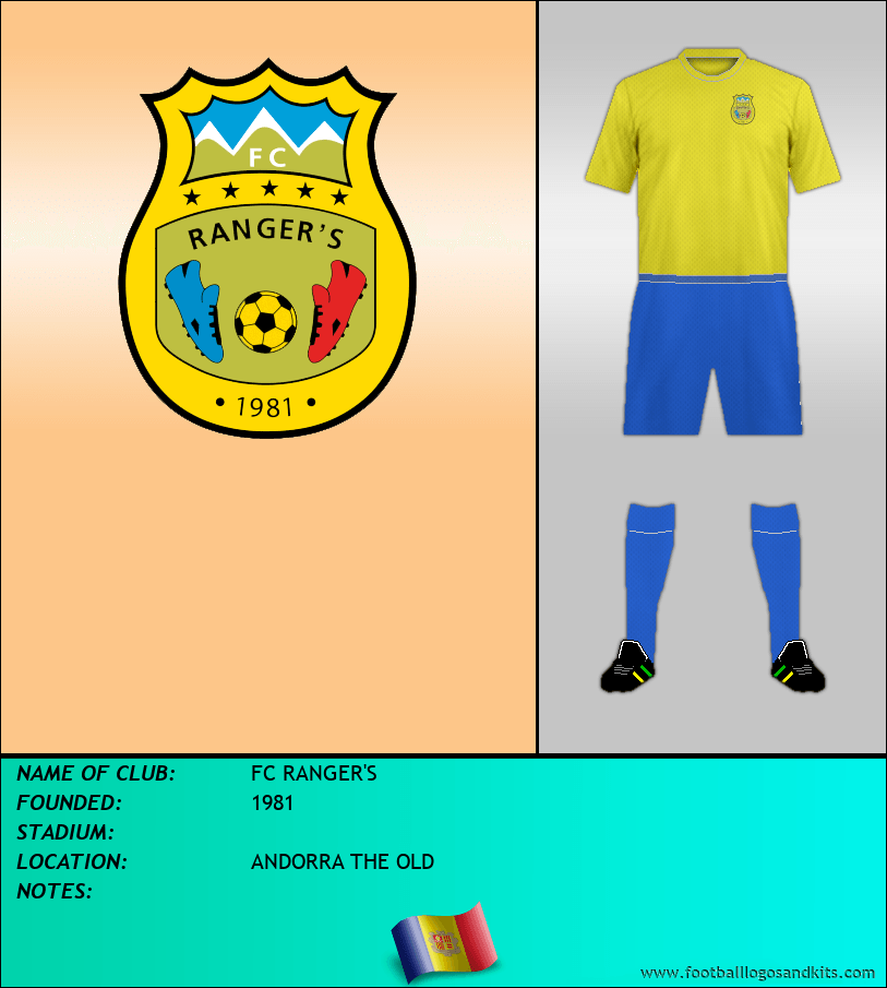 Logo of FC RANGER'S
