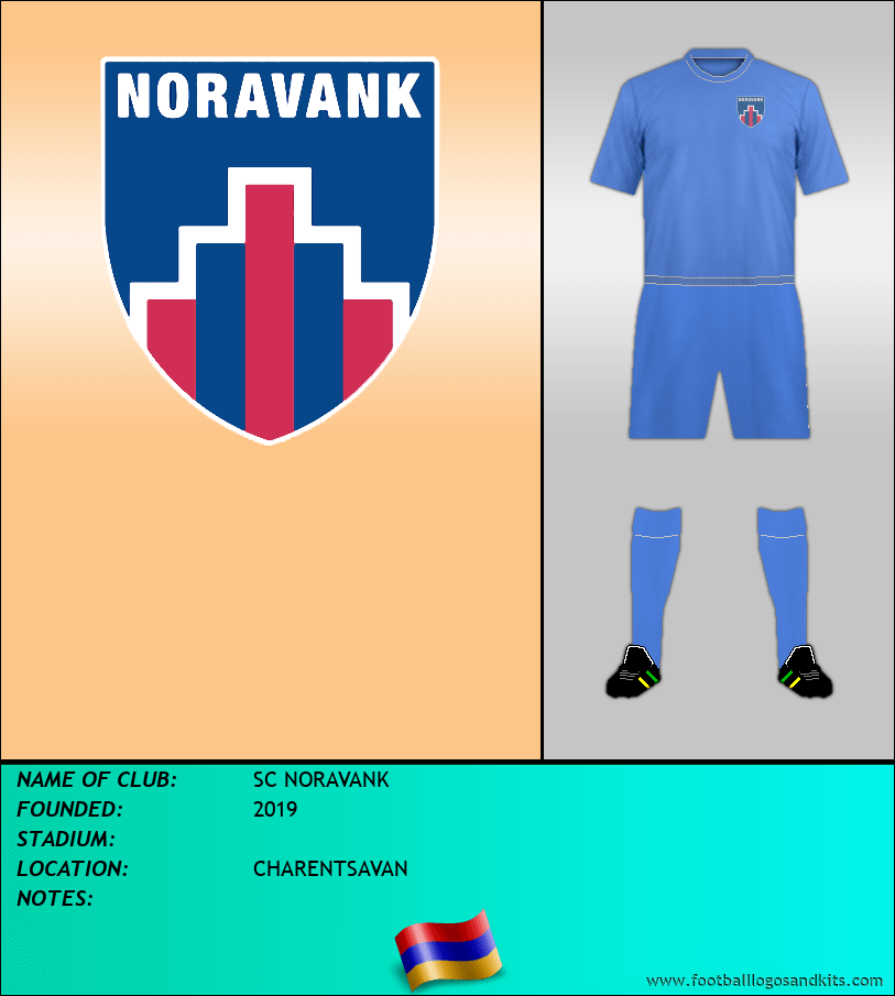Logo of SC NORAVANK