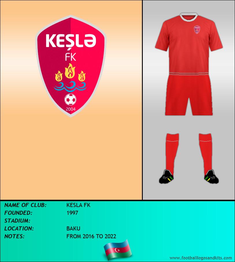 Logo of KESLA FK