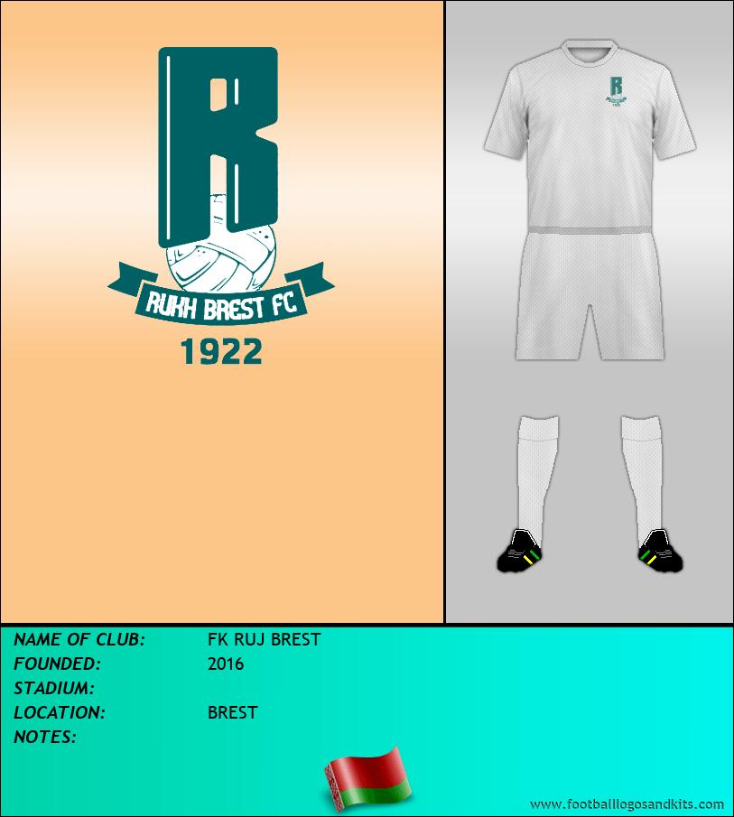 Logo of FK RUJ BREST