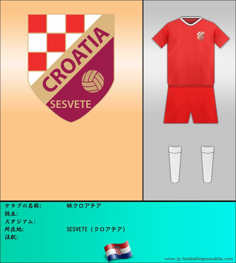 のロゴNKクロアチア