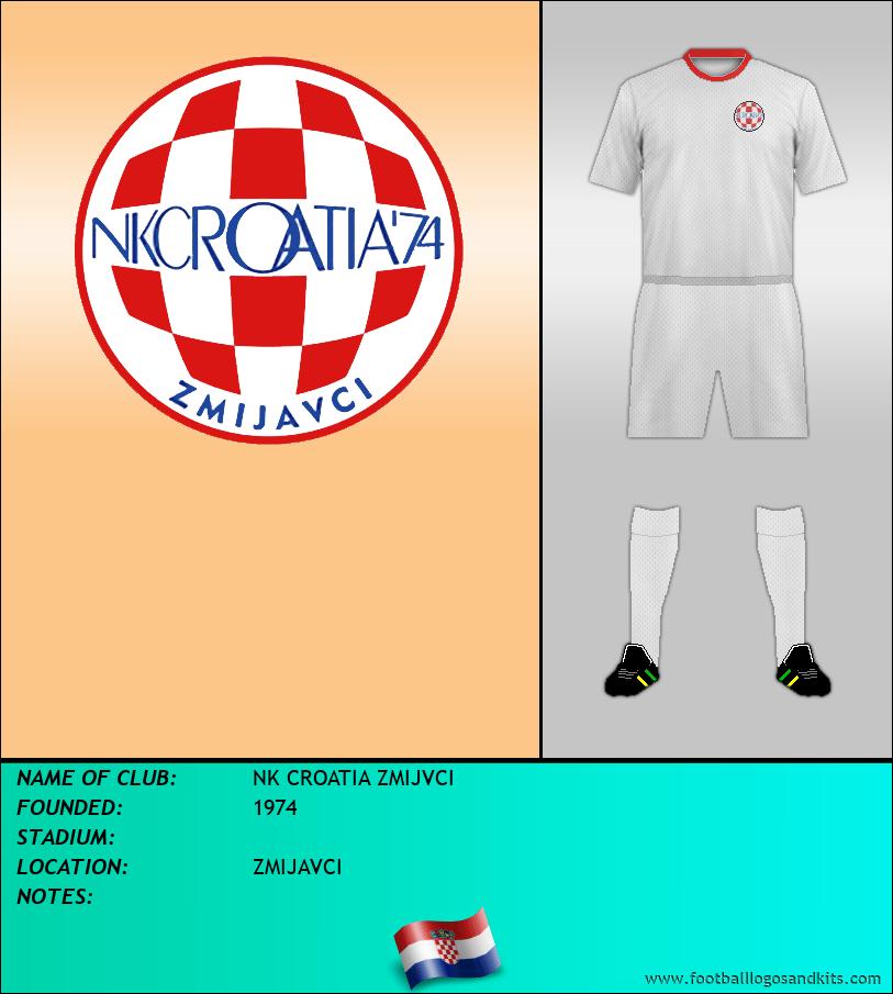 Logo of NK CROATIA ZMIJVCI