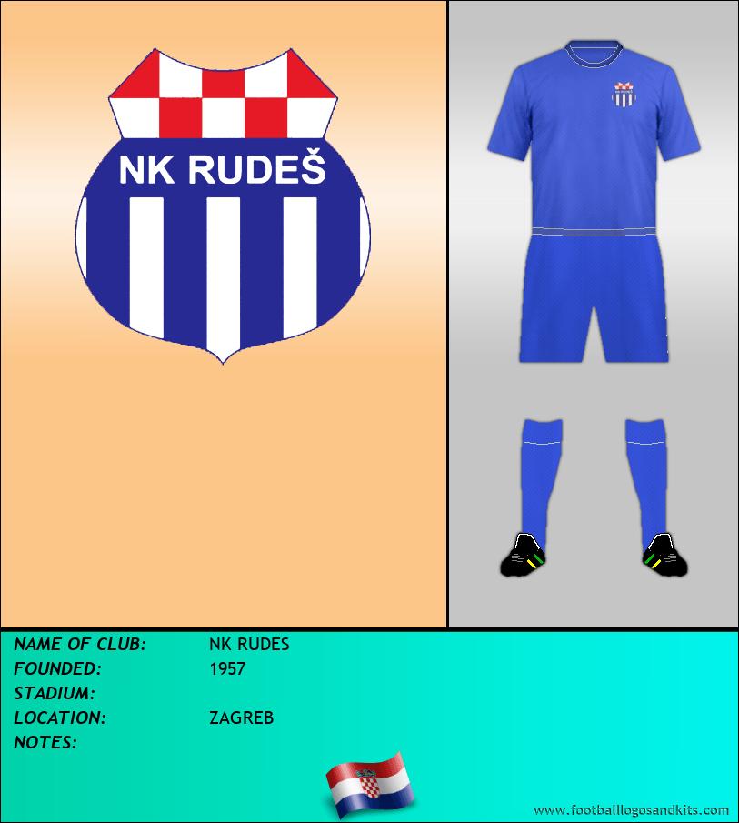 Logo of NK RUDES