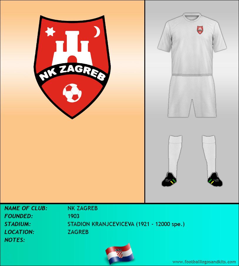 Logo of NK ZAGREB