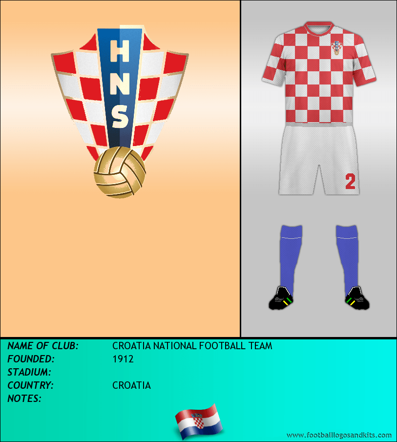 Logo of CROATIA NATIONAL FOOTBALL TEAM