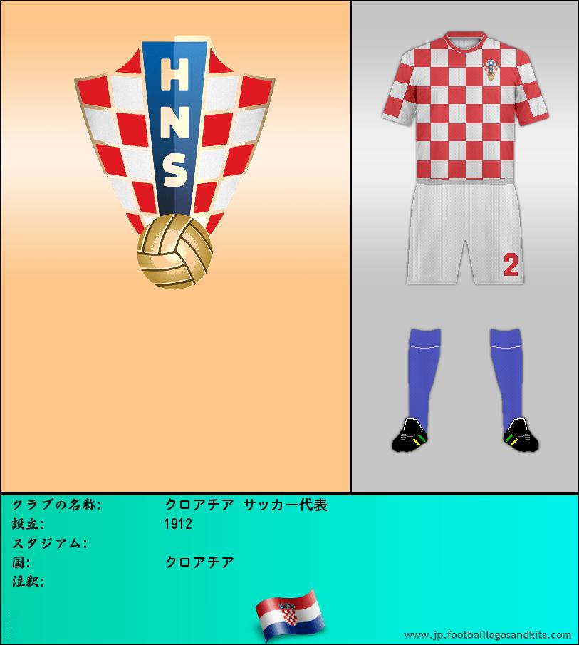 のロゴクロアチア サッカー代表