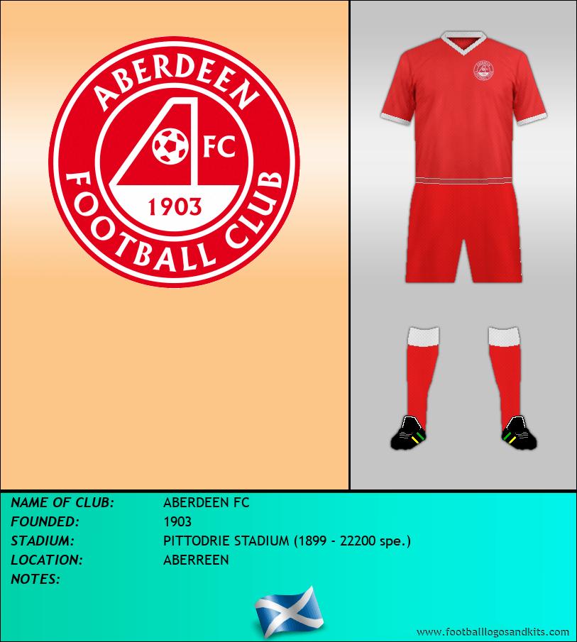 Logo of ABERDEEN FC