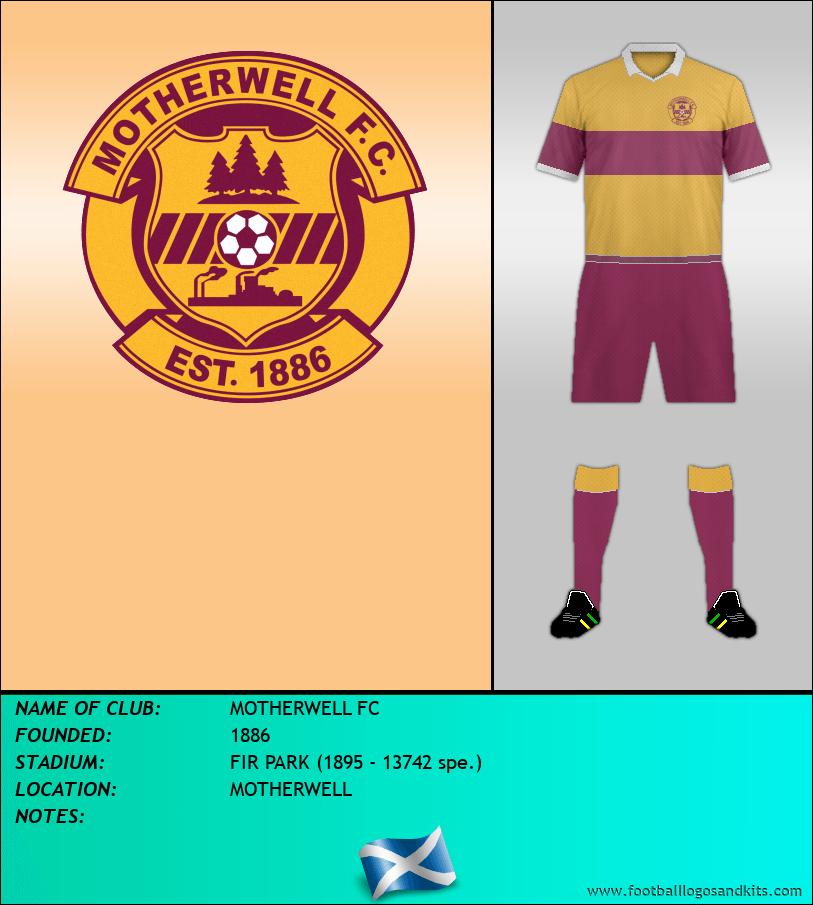 Logo of MOTHERWELL FC