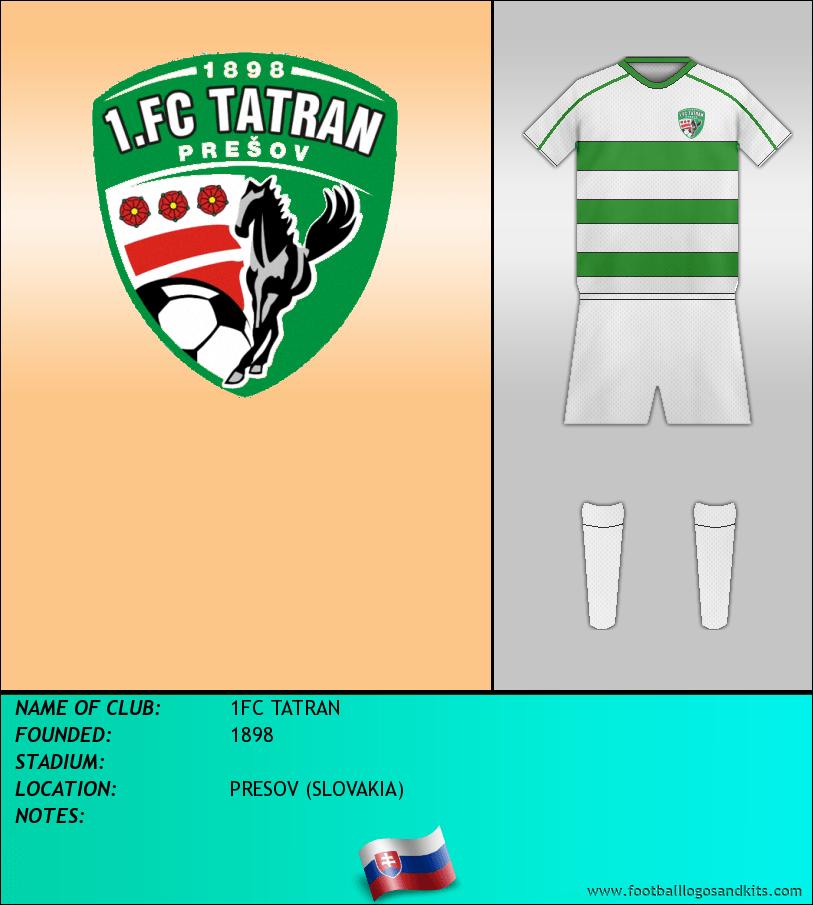 Logo of 1FC TATRAN