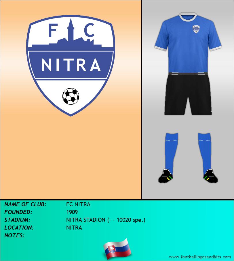 Logo of FC NITRA