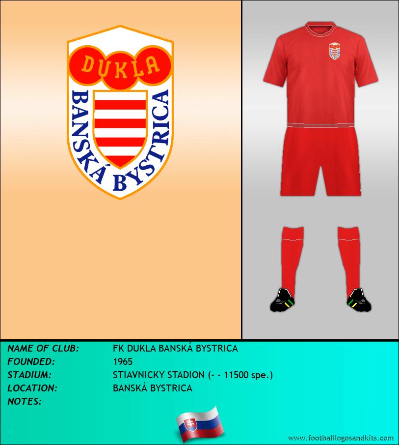 Logo of FK DUKLA BANSKÁ BYSTRICA