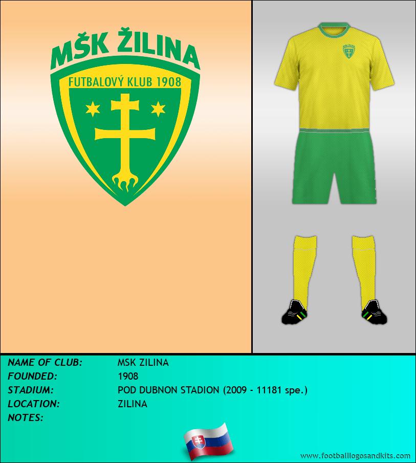 Logo of MSK ZILINA